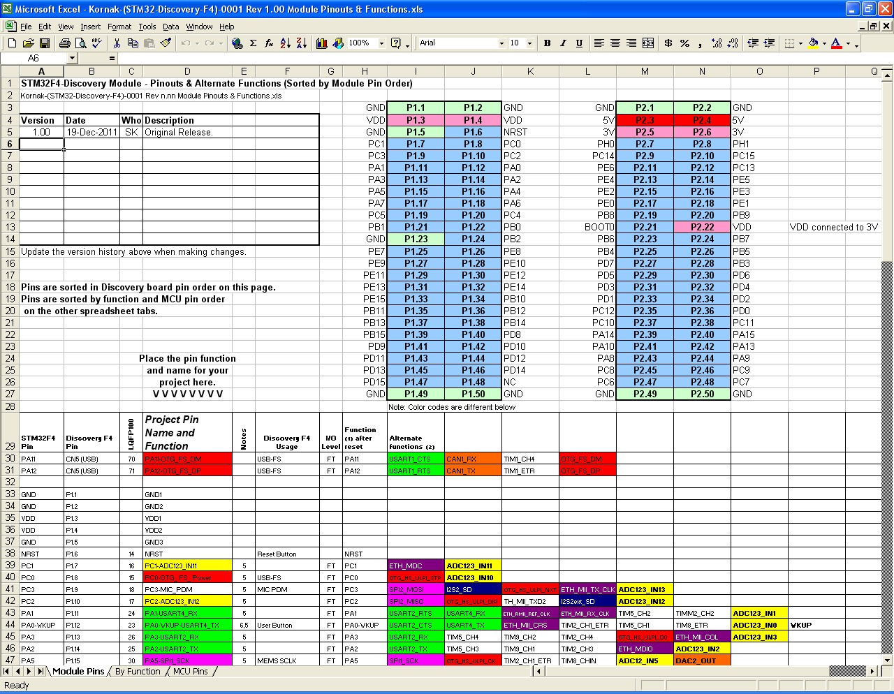 Scot Kornak's ProtoBlog: A Pinout Spreadsheet for the STM32F4-Discovery